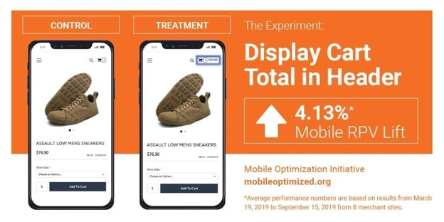 Mobile ecommerce Funnel mobile cart experiment