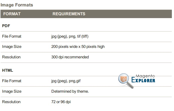 image requirement