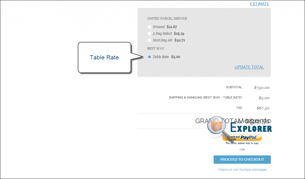 table rates shipping method magento 2